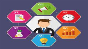 Empreendedorismo Digital: Um mercado que veio para ficar!